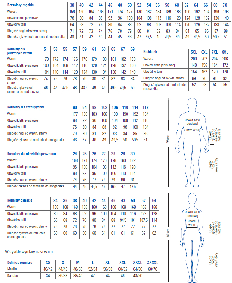 e9fc8a625 Tabela rozmiarów odzieży marki Planam - SAFESTYLE.pl